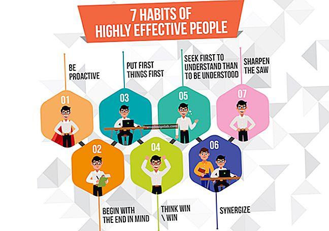 Come attuare le sette abitudini per essere un leader