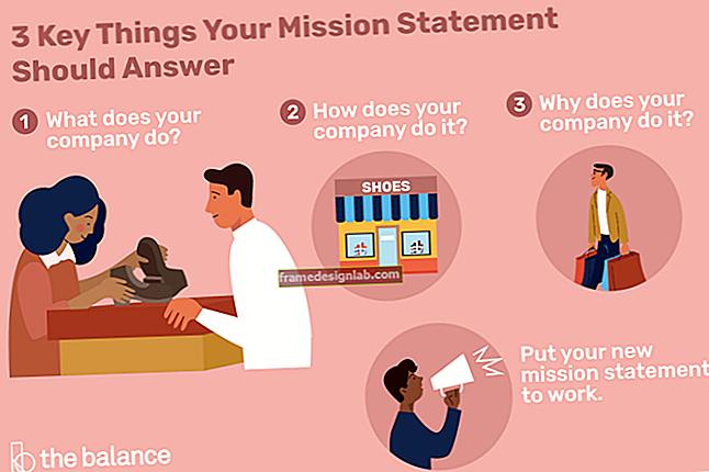 Come scrivere una dichiarazione di valore per un'organizzazione non profit