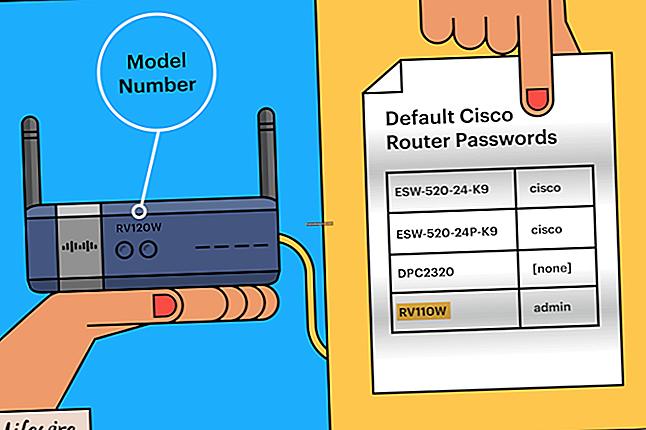 Come modificare la passphrase sui certificati SSL
