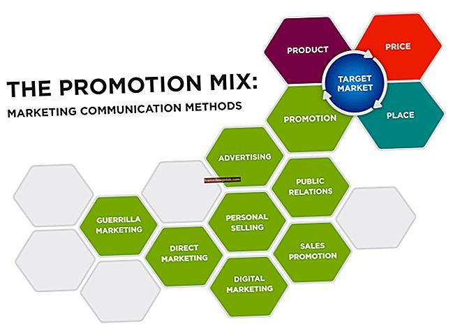 Promozione e comunicazione per le vendite sul mercato