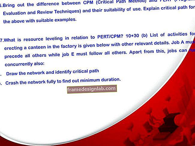 Qual è il principio alla base del metodo del percorso critico e in che modo influisce sulla gestione del progetto?