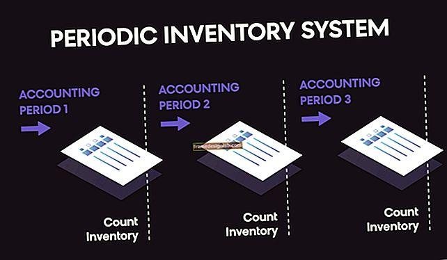 Quali sono gli svantaggi dell'utilizzo dell'inventario periodico in una grande organizzazione?