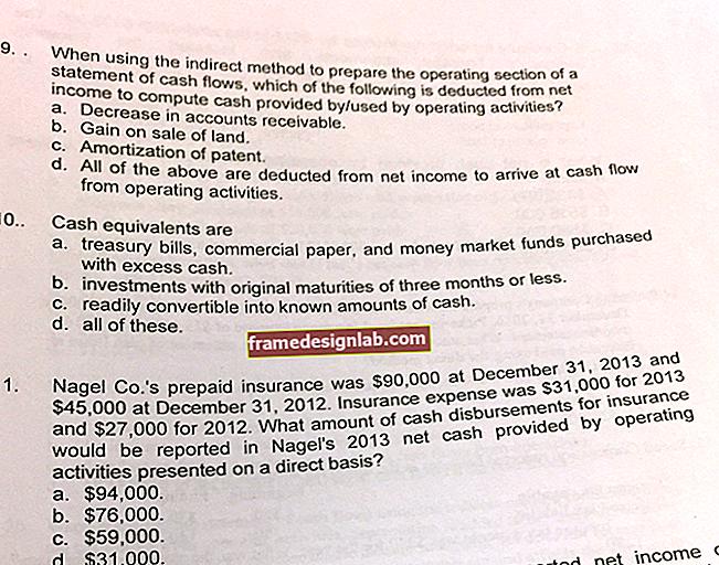 Sezione operativa del rendiconto finanziario