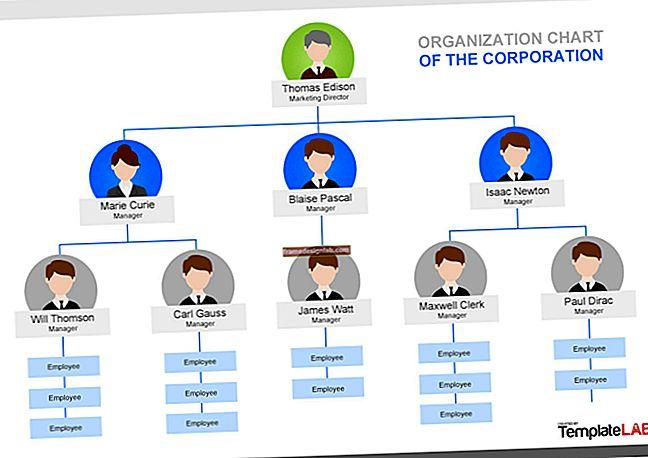 Un esempio di una gerarchia di progetto
