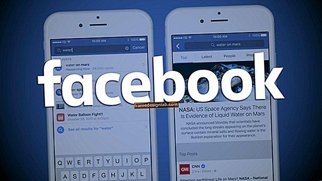 Come creare traffico verso la pagina Facebook Facebook