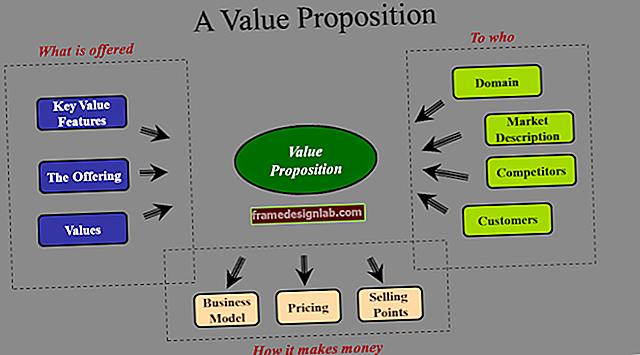 Come dare un valore al valore del business di un'azienda