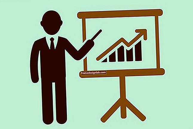Elenco di controllo della procedura di vendita