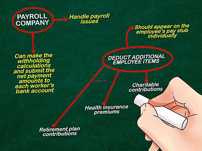 Come creare un'applicazione per il libro paga