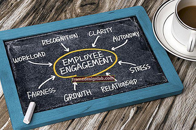 Esempi di migliori pratiche nel coinvolgimento dei dipendenti