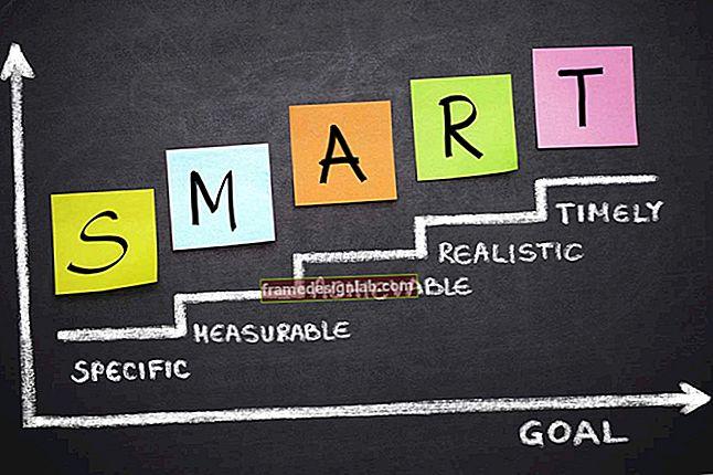 Il processo di definizione degli obiettivi SMART