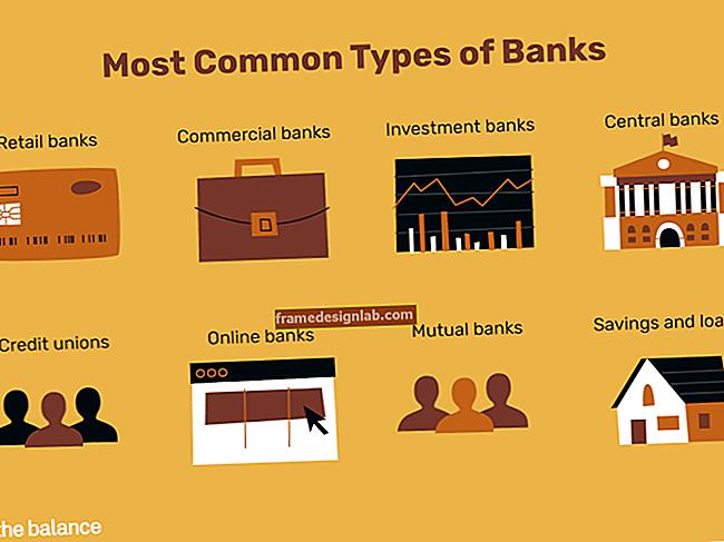 Quali tipi di prestiti vengono concessi alle imprese dalle banche commerciali?