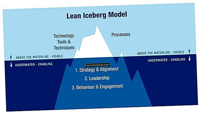 La teoria dell'iceberg sulla selezione del personale