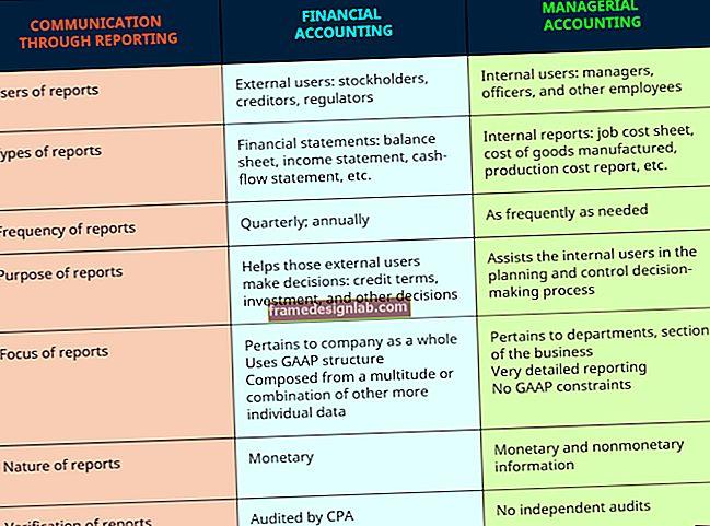 La differenza tra i quattro bilanci