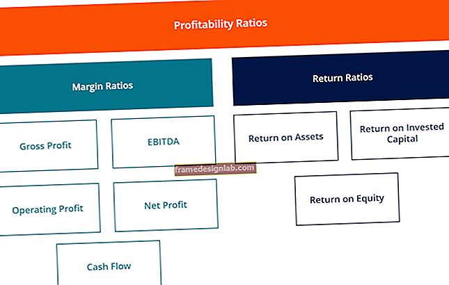 Come condurre un audit basato su campioni su un'organizzazione senza scopo di lucro