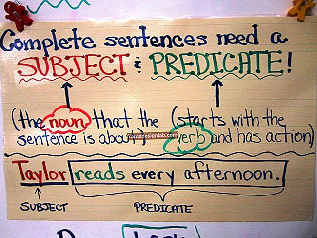 Come scrivere una frase completa in PowerPoint